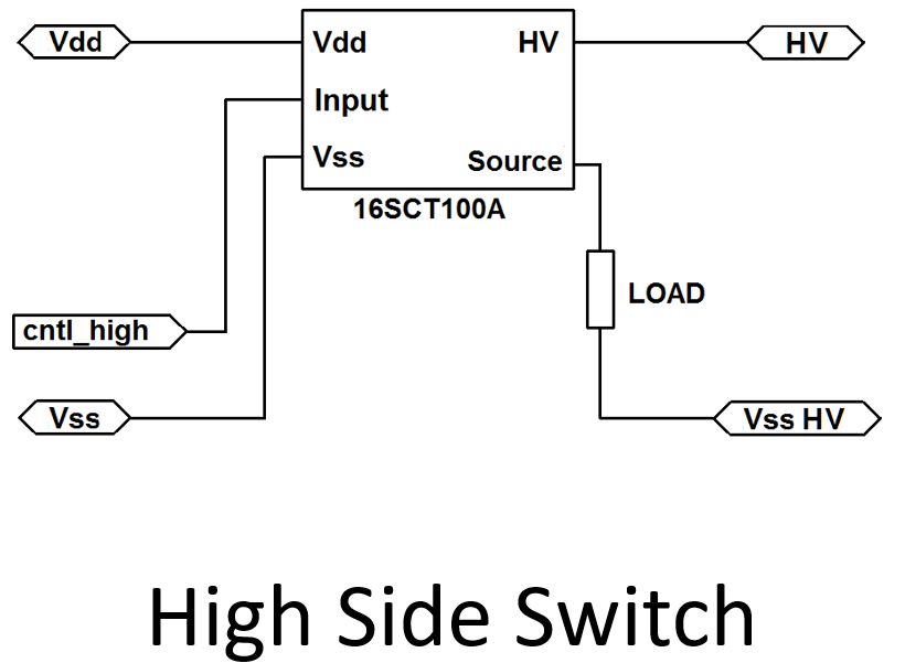 High Side Switch 16SCT100 Typical Application